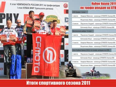CFMOTO в российском спорте. Итоги 2011 года