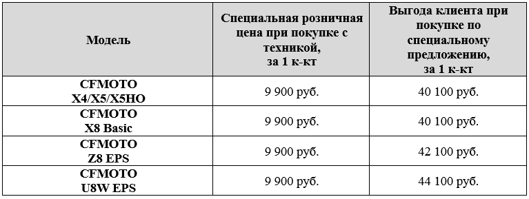 Армотизаторы Elka для квадроциклов cfmoto