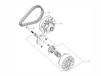Устройство вариатора квадроцикла