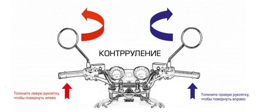 Контрруление на мотоцикле